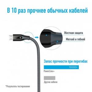 Anker PowerLine+ кабель Micro-USB 0.9м Серый