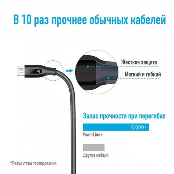 Anker PowerLine+ кабель Micro-USB 1.8м Серый