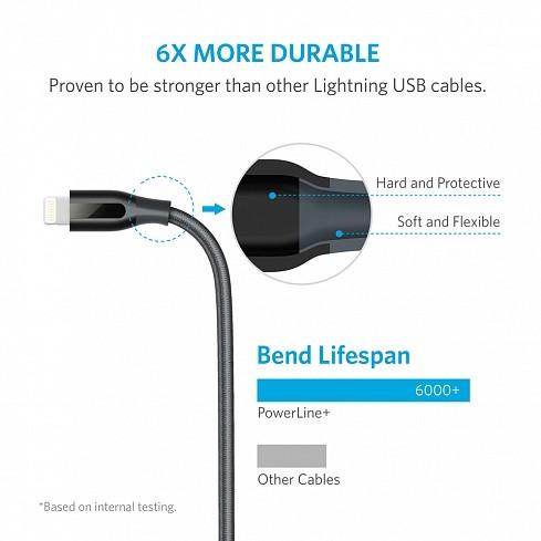 Anker PowerLine+ кабель USB Lighting 0.9м Серый